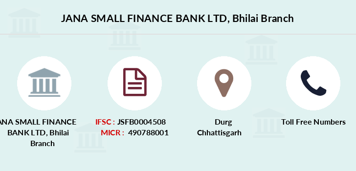 Jana-small-finance-bank-ltd Bhilai branch