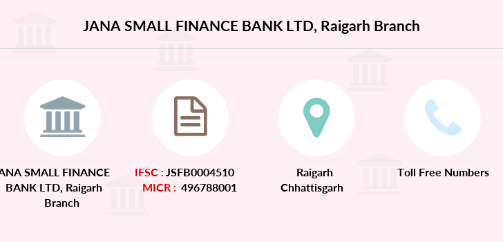 Jana-small-finance-bank-ltd Raigarh branch