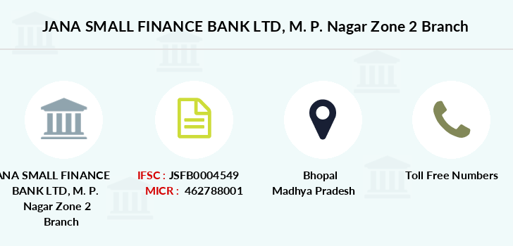 Jana-small-finance-bank-ltd M-p-nagar-zone-2 branch