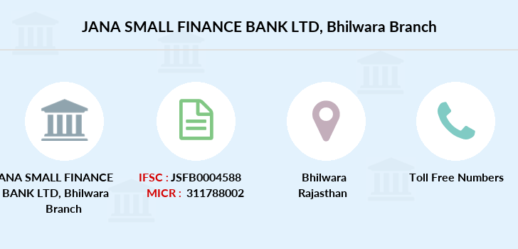 Jana-small-finance-bank-ltd Bhilwara branch