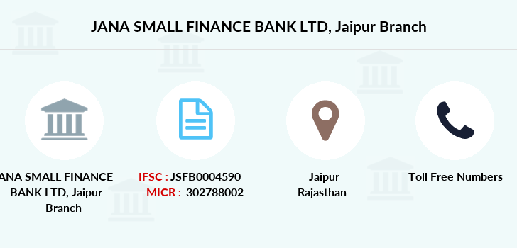 Jana-small-finance-bank-ltd Jaipur branch