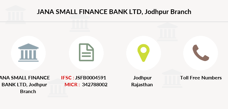 Jana-small-finance-bank-ltd Jodhpur branch