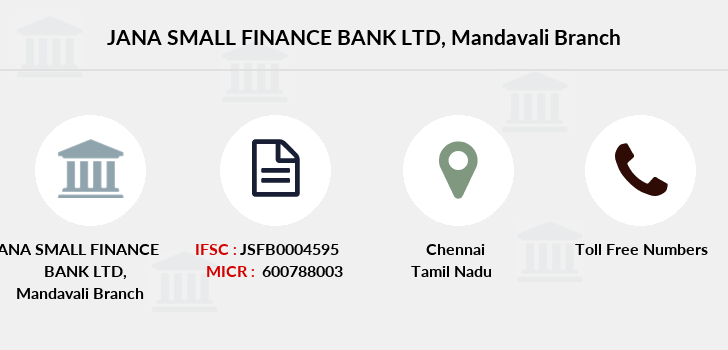 Jana-small-finance-bank-ltd Mandavali branch