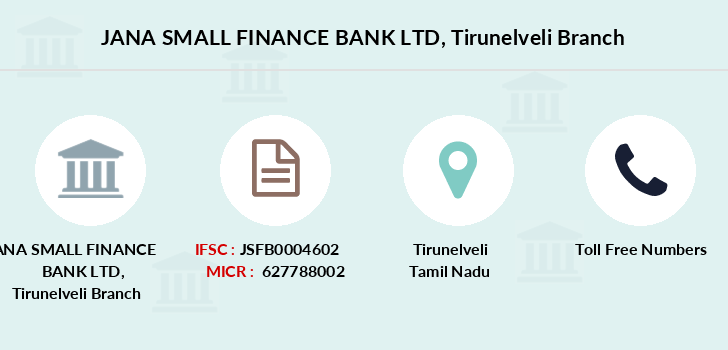Jana-small-finance-bank-ltd Tirunelveli branch