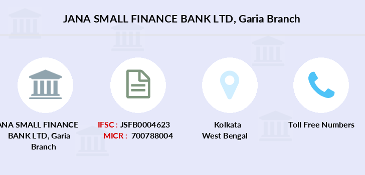Jana-small-finance-bank-ltd Garia branch