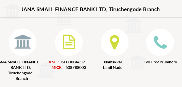 Jana-small-finance-bank-ltd Tiruchengode branch