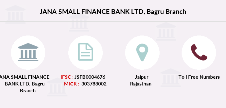 Jana-small-finance-bank-ltd Bagru branch