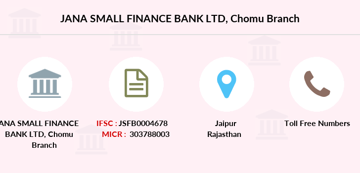 Jana-small-finance-bank-ltd Chomu branch