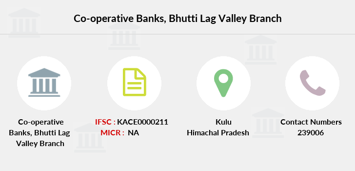 Co-operative-banks Bhutti-lag-valley branch