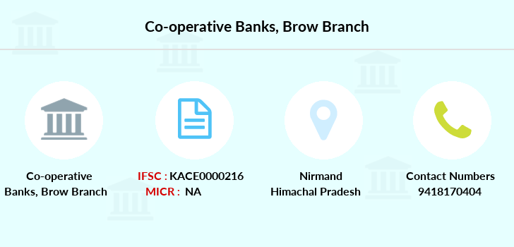 Co-operative-banks Brow branch