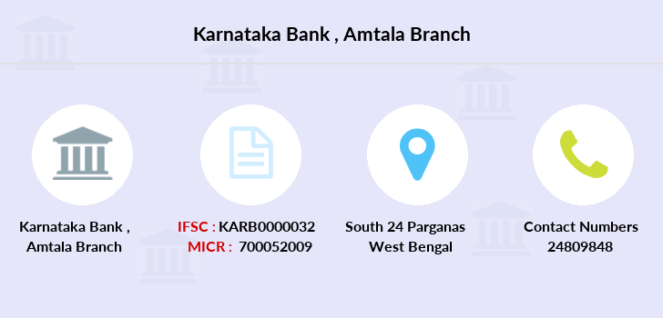Karnataka-bank Amtala branch