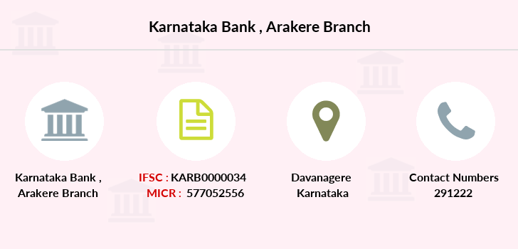 Karnataka-bank Arakere branch