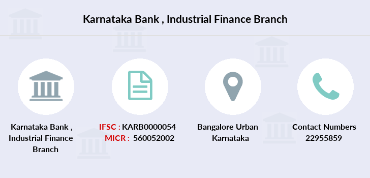 Karnataka-bank Industrial-finance branch