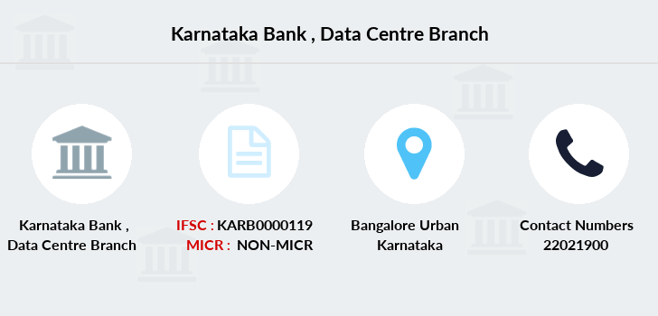 Karnataka-bank Data-centre branch