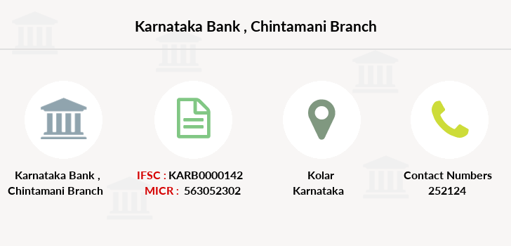 Karnataka-bank Chintamani branch