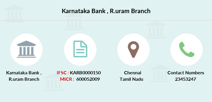 Karnataka-bank R-uram branch