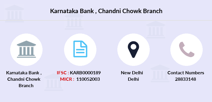 Karnataka-bank Chandni-chowk branch