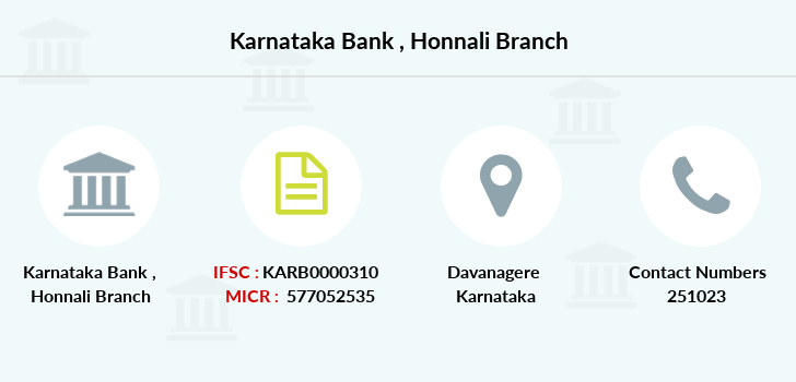 Karnataka-bank Honnali branch