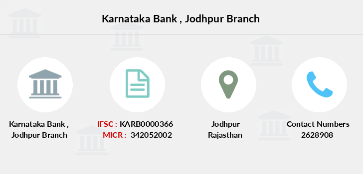 Karnataka-bank Jodhpur branch
