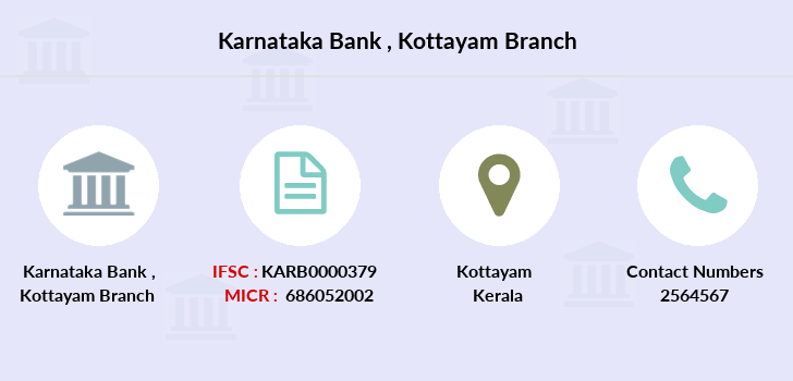 Karnataka-bank Kottayam branch