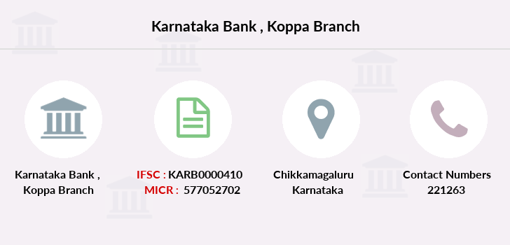 Karnataka-bank Koppa branch