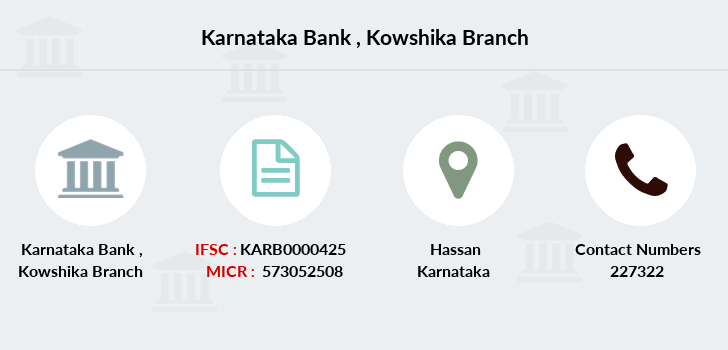 Karnataka-bank Kowshika branch