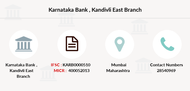 Karnataka-bank Kandivli-east branch