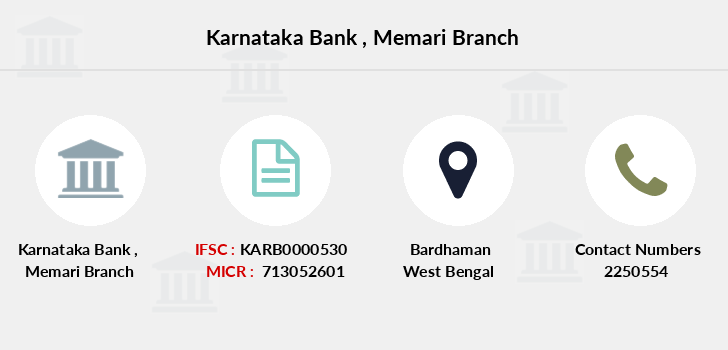 Karnataka-bank Memari branch