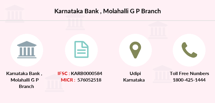 Karnataka-bank Molahalli-g-p branch