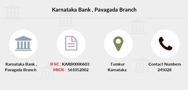 Karnataka-bank Pavagada branch