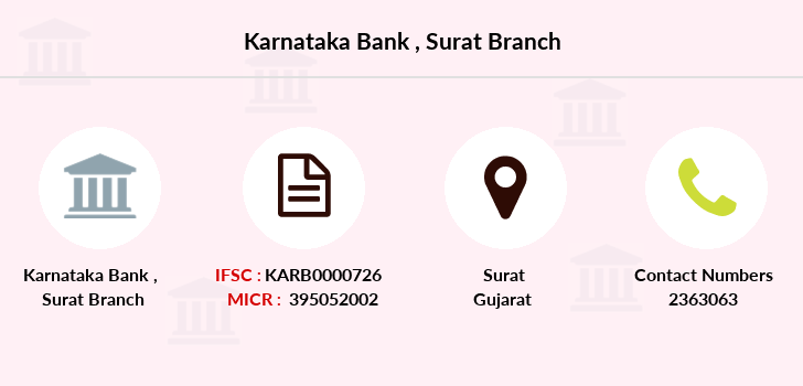 Karnataka-bank Surat branch