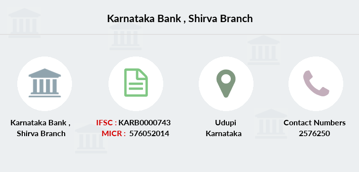 Karnataka-bank Shirva branch