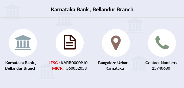 Karnataka-bank Bellandur branch