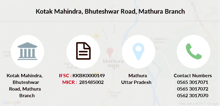 Kotak-mahindra-bank Bhuteshwar-road-mathura branch