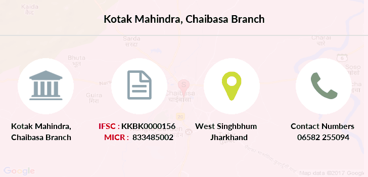 Kotak-mahindra-bank Chaibasa branch