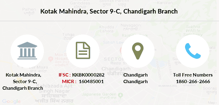 Kotak-mahindra-bank Sector-9-c-chandigarh branch