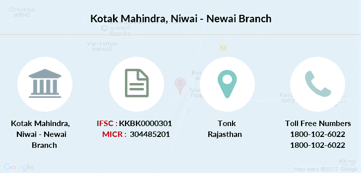 Kotak-mahindra-bank Niwai-newai branch