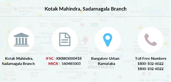 ifsc code of kotak mahindra bank bangalore koramangala