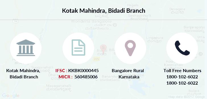 ifsc code of kotak mahindra bank jakkasandra branch bangalore