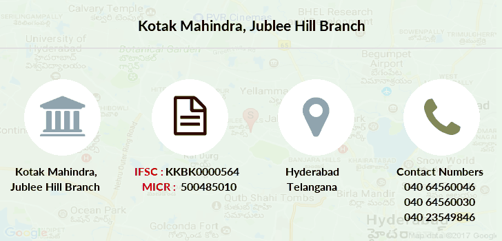 Kotak-mahindra-bank Jublee-hill branch