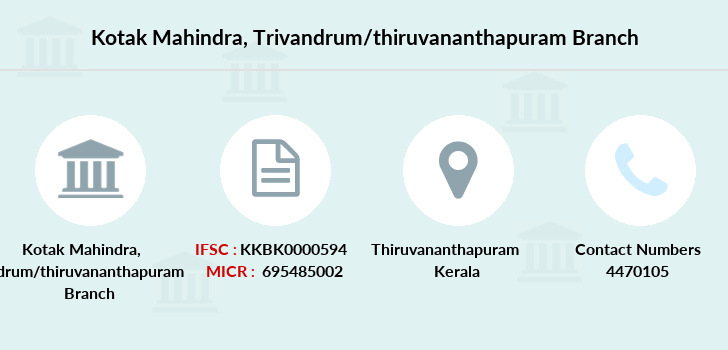Kotak-mahindra-bank Trivandrum-thiruvananthapuram branch