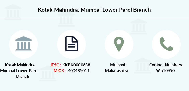 Kotak-mahindra-bank Mumbai-lower-parel branch