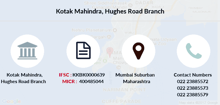 Kotak-mahindra-bank Hughes-road branch