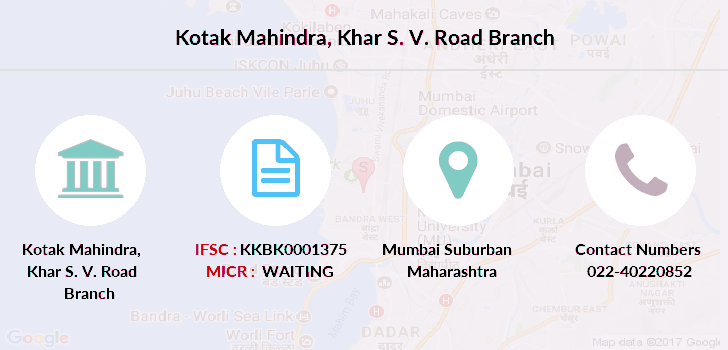 Kotak-mahindra-bank Khar-s-v-road branch