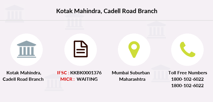 Kotak-mahindra-bank Cadell-road branch