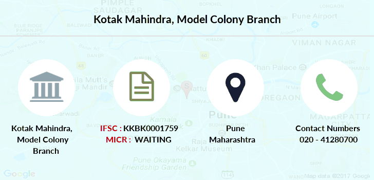 Kotak-mahindra-bank Model-colony branch