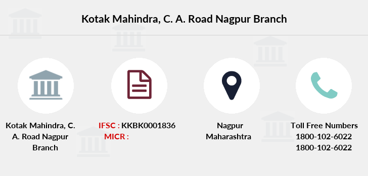 Kotak-mahindra-bank C-a-road-nagpur branch