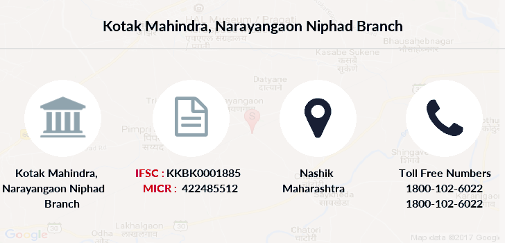 Kotak-mahindra-bank Narayangaon-niphad branch