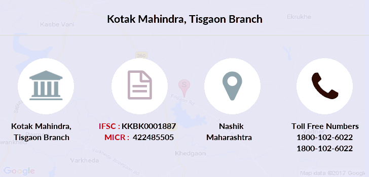 Kotak-mahindra-bank Tisgaon branch