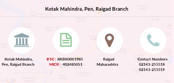 Kotak-mahindra-bank Pen-raigad branch